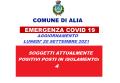 COMUNE DI ALIA (PA) - AGGIORNAMENTO COVID -19 AL 20 SETT. 2021...