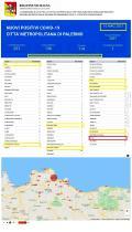 REPORT NUOVI POSITIVI AGGIORNATO AL 10 MAGGIO 2021 - REGIONE SICILIA - ASSESSORATO ALLA SALUTE.